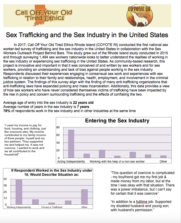 Sex Trafficking and the Sex Industry in the United States